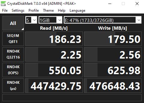 Peak Performance Test